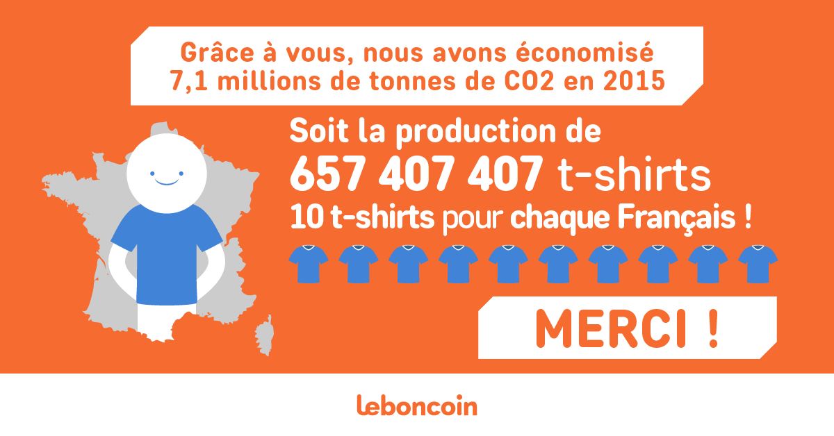 Soiscoolrecycle Leboncoin Agence Roxane